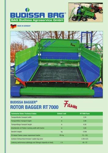 RT 7000 Farm