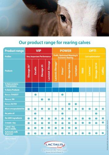 Milk-replacer-range-for-rearing-calves
