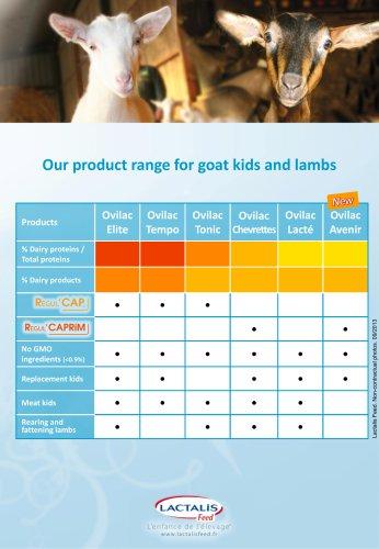 Milk-replacer-Range-Lambs-and-Kids