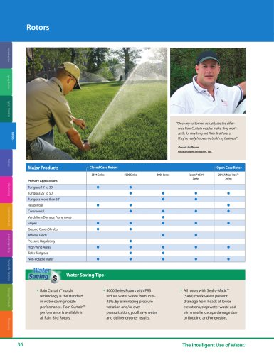 Rotors -- 2018 Rain Bird Landscape Irrigation Products Catalog