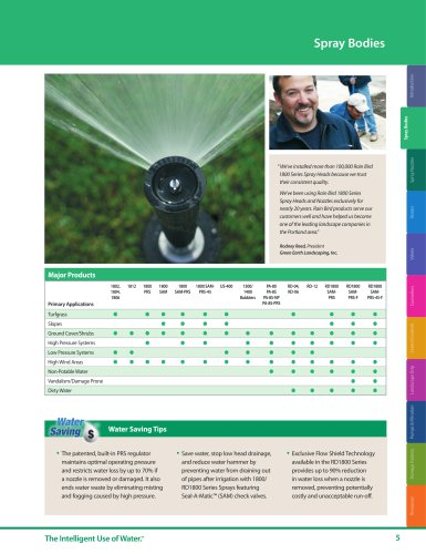 Spray Bodies -- 2018 Rain Bird Landscape Irrigation Products Catalog