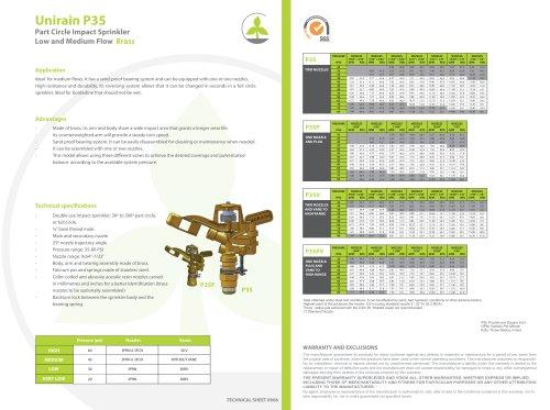 P35 Sprinkler Part-circle Brass 3/4