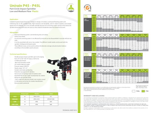 P45/L Sprinkler Part-circle Plastic 3/4